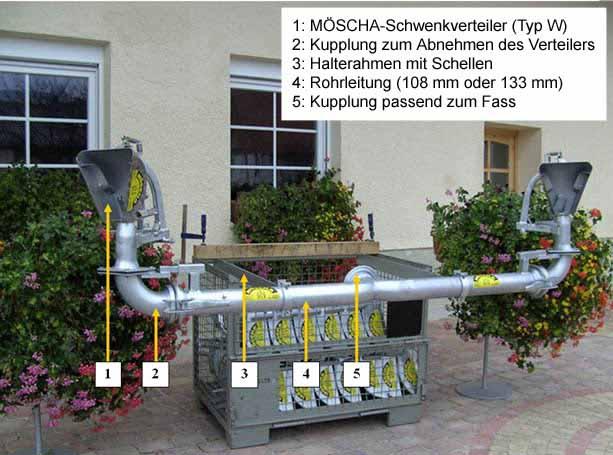 http://www.moescha.de/Bilder/DuoAufGitterboxMitTextfeld.jpg